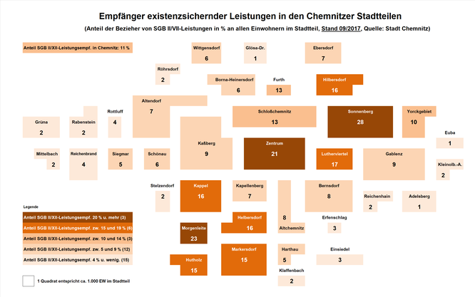 Anteil Leistungsempfänger nach SGB II / XII in den Chemnitzer Stadtteilen 2017