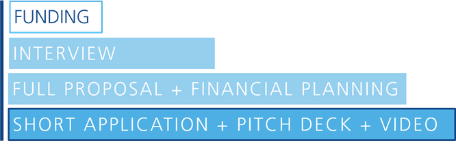EIC Accelerator 2021: A third application step will be introduced consisting of a short apllication pitch deck and video
