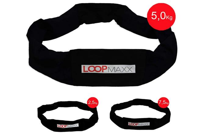 Loopmaxx-Varianten