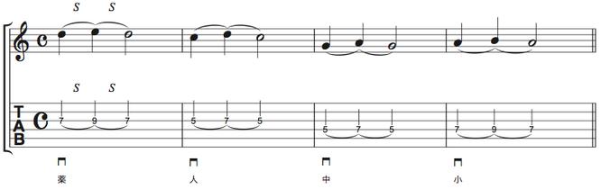 譜面Ex.2 各指でのスライドの練習