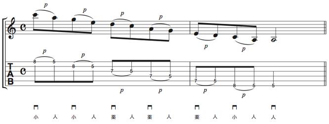 譜面Ex.3 Aマイナーペンタトニックスケールでプリング練習