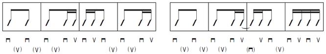 画像 16ビートストロークのパターン リズムを区切る方法