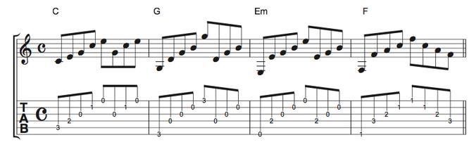 譜面Ex.3 コードチェンジを含むアルペジオ