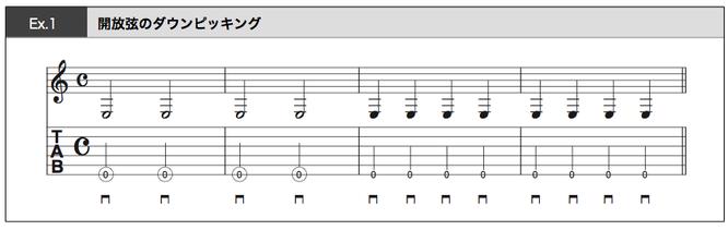 譜面 Ex.1 開放弦のダウンピッキング