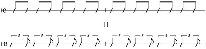 画像 シャッフルと3連符の関係
