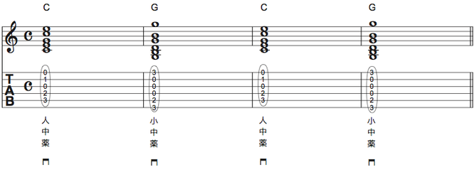 画像 譜面Ex.1 2つのコードでコードチェンジの練習