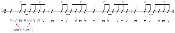 画像 譜面Ex.4 シンコペーションを含むストローク
