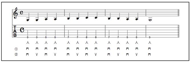 譜面 弦を押さえて弾いてみる