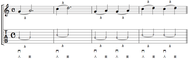 譜面Ex.2 ハンマリングの練習