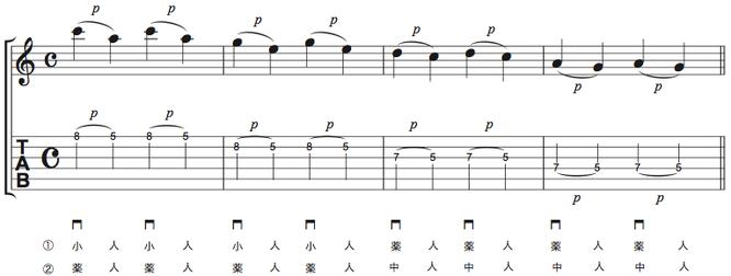 譜面Ex.2 プリングの練習