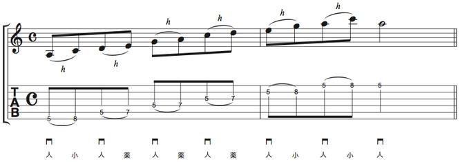 譜面Ex.3 Aマイナーペンタトニックスケールでハンマリング練習