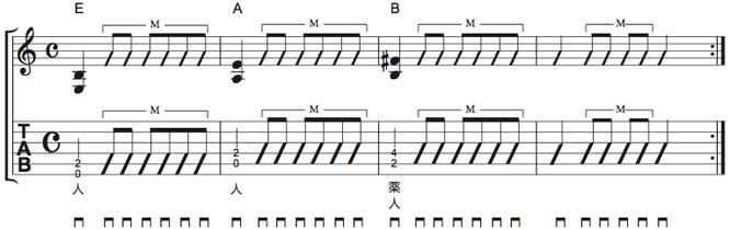 画像 譜面Ex.3 ブリッジミュートの練習(パワーコード)
