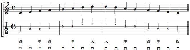 画像 譜面Ex.1 開放弦を含んだCメジャースケール
