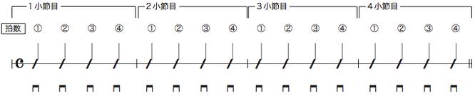 画像 譜面Ex.2 4ビートのストローク練習