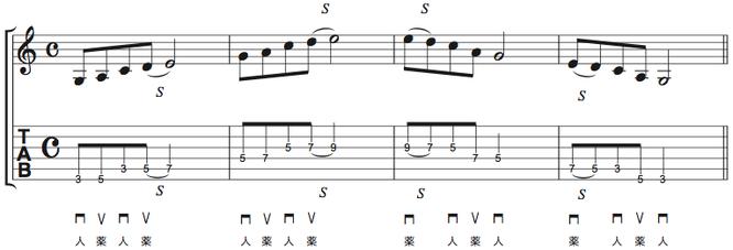 譜面Ex.3 Aマイナーペンタトニックスケールでスライドの練習
