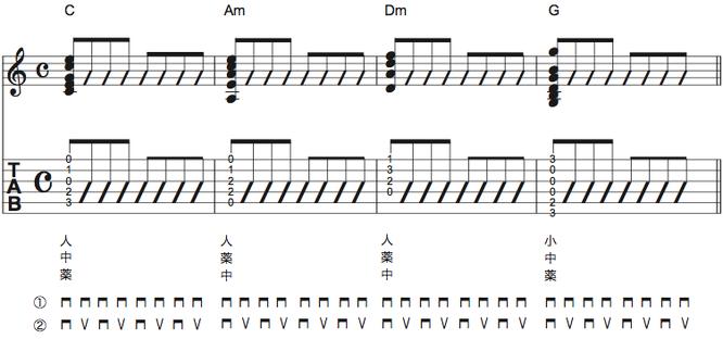 画像 譜面Ex.4 8ビートで弾くコードチェンジの練習