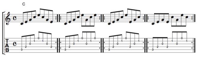 譜面Ex.2 アルペジオのパターン練習