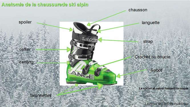 chaussure de ski, choisir ses chaussures de ski, choix des chaussures de ski, comment choisir ses chaussures de ski