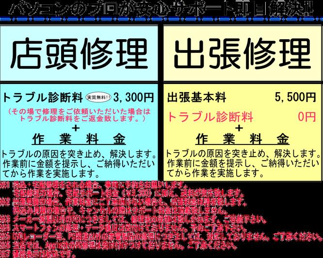 墨田区 地元密着 修理 出張 パソコン スマホ トラブル解決