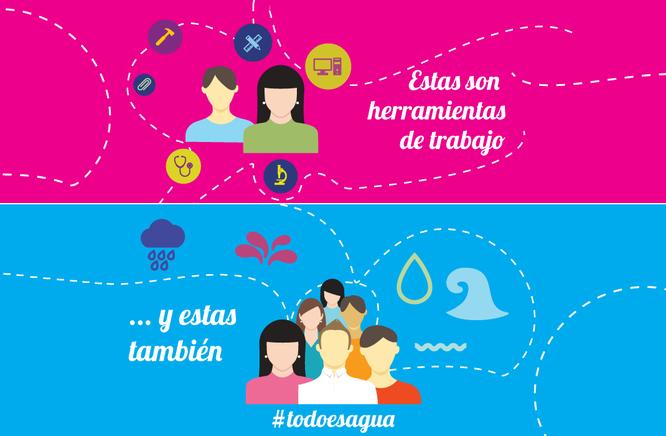 La campaña #todoesagua de la Fundación Aquae por el Día Mundial del Agua
