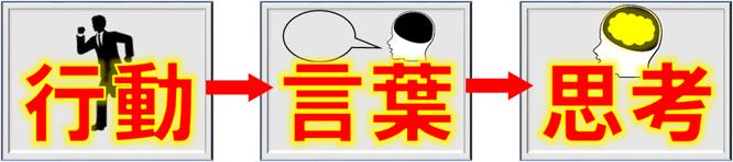セルフイメージを持つための「行動」「言葉」「思考」の順番カード