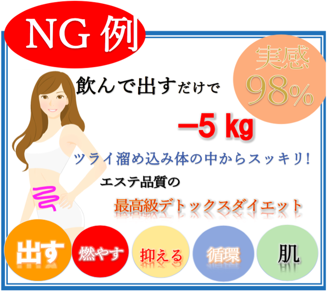 ダイエット系サプリ広告にありがちな薬事法NG表現例