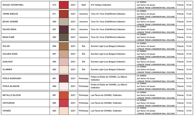 Les Collections de CHANEL LE VERNIS 2021 (chart by LackTraviata)