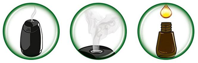 Air Wick Aroma Öl Diffuser