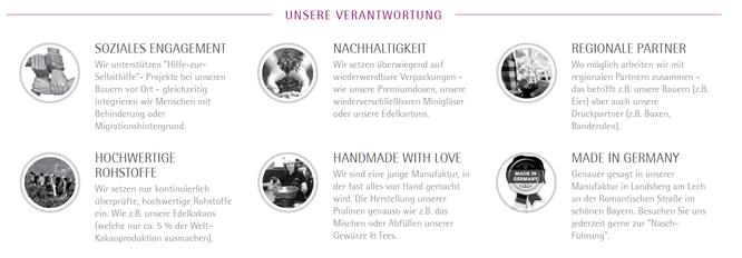 Quelle: hallingers.de