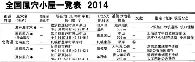 全国風穴マップ2014(NPO地域づくり工房より)