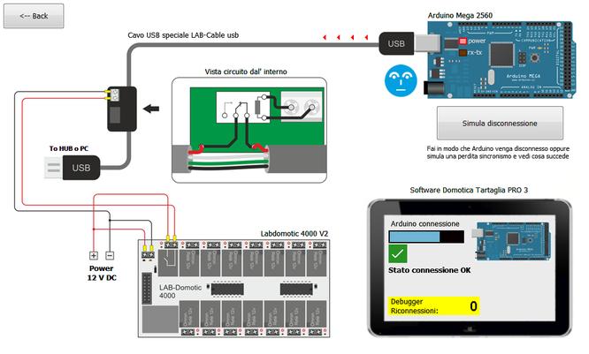 Schemi Elettrici Programma Gratis : Schemi elettrici con arduino labdomotic progetto domotica e