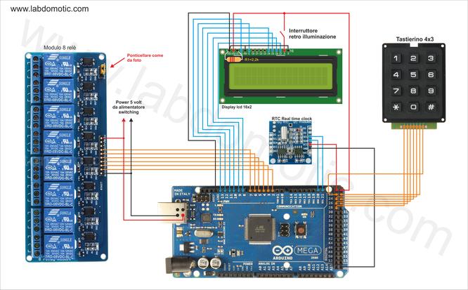 Schemi Elettrici Arduino : Youtube ciabatta arduino labdomotic progetto