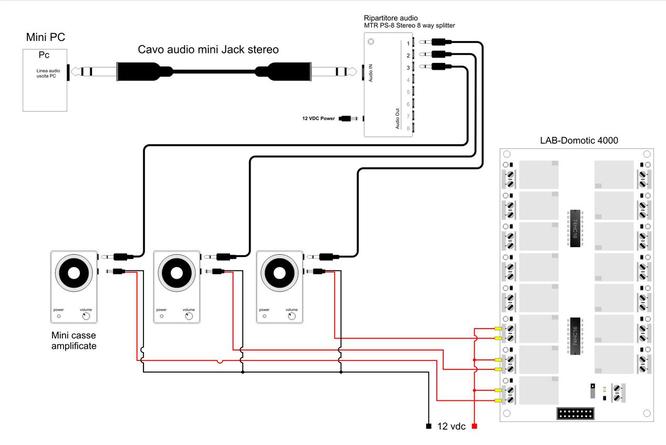 Schema Elettrico Per Subwoofer : Schemi elettrici collegamento audio diffusione