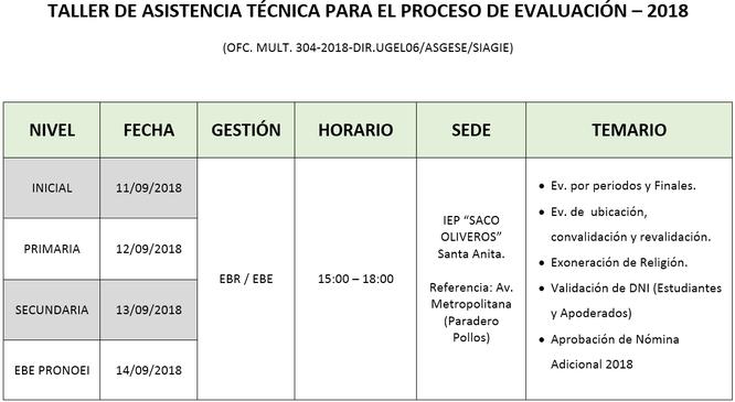 Taller - Capacitación SIAGIE 2018 (Procesamiento de Evaluación y Aprobación de Nóminas Adicionales)