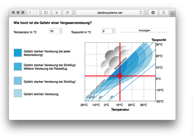 Quelle: http://ul-fluglehrer.de/blog/files/20151021-vergaservereisung-app.html