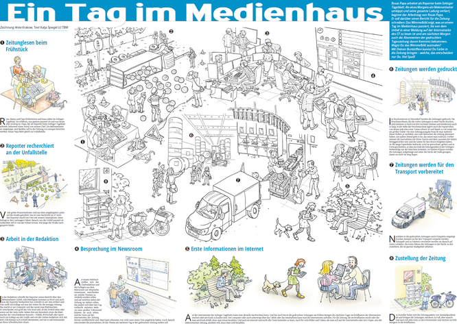 Panoramaseite Solinger Tageblatt (23.12.2020)