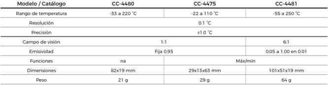 Termómetros infrarrojo portátil con certificado trazable a NIST