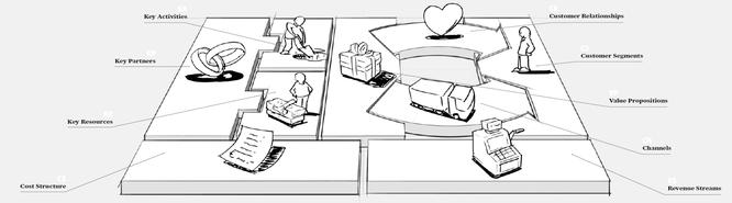 ビジネスモデルキャンバスは9つの経営要素でビジネスモデルをデザインする
