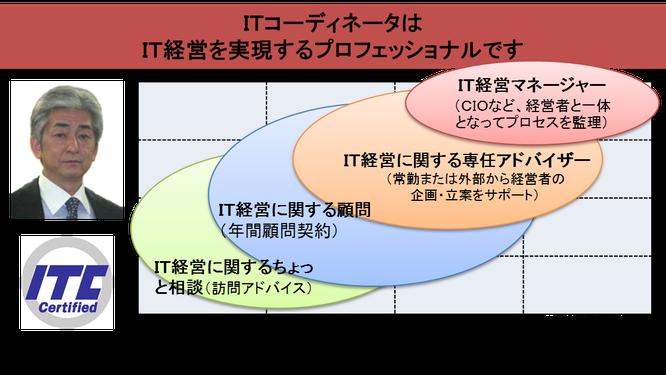 ITコーディネータ サービス概要