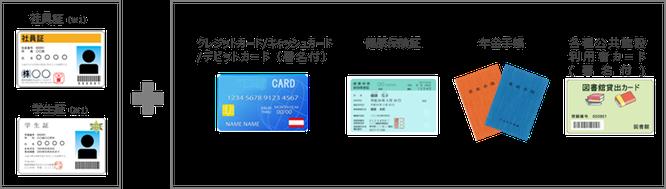 PMP®・CAPM®受験時に必要な本人確認書類 社員証・学生相との組み合わせのイメージ画像