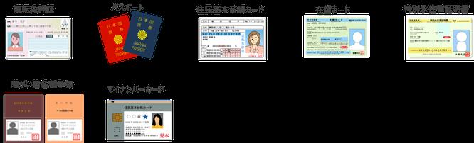 PMP®・CAPM®受験時に必要な本人確認書類 顔写真付きのイメージ画像