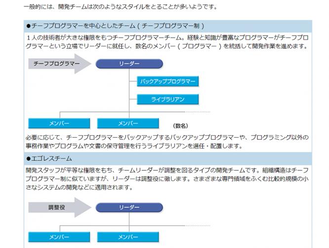 PDU取得シリーズeラーニング ITプロジェクトマネジメントコース 学習の流れ 第8章のイメージ