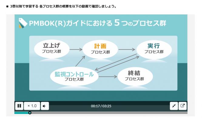 PDU取得シリーズeラーニング PMBOK®ガイド第6版 要説コース 学習の流れ 第3章のイメージ