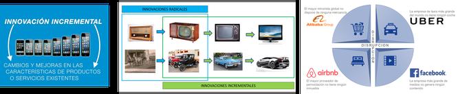 Innovación en producto