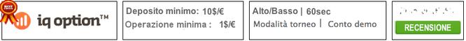 iq option broker opzioni binarie 2016
