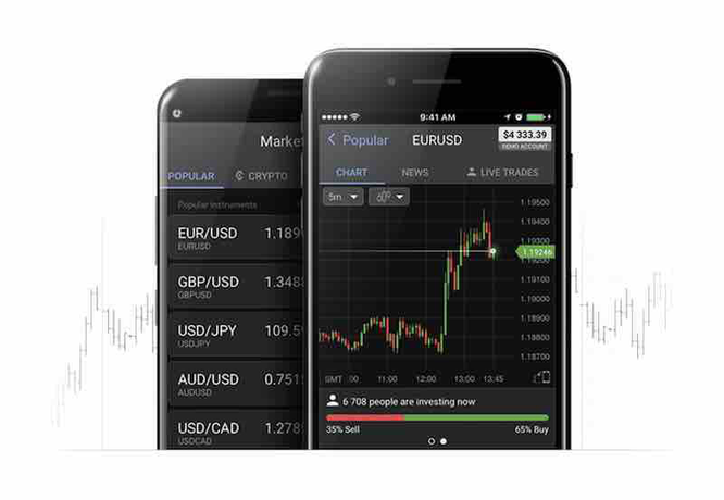 libertex piattaforme trading