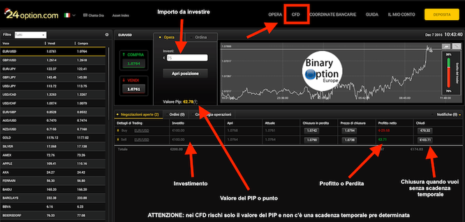 24option trading cfd