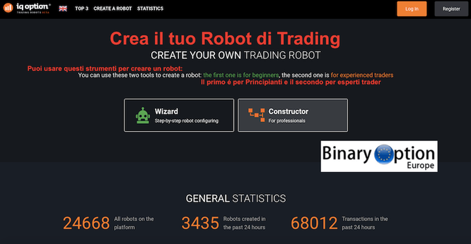 iq robot iq option gratis demo