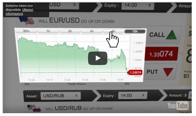 binary options europe video