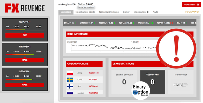 fxrevenge piattaforma robot forex auto trading